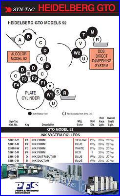 Heidelberg Rollers GTO 52 Syn-Tac 9 Roller Kit 52H-K